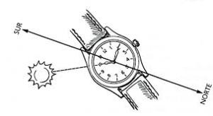 Orientarse con un Reloj