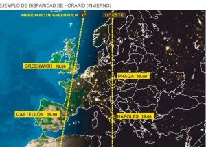 Desfase horario España